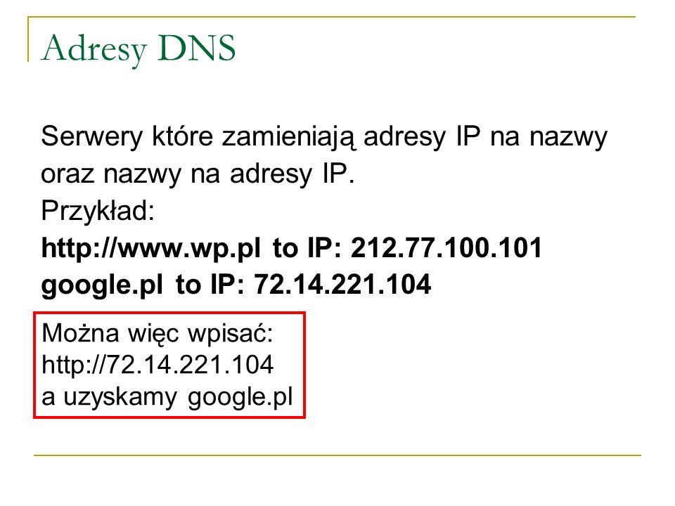 Adresy DNS Serwery które zamieniają adresy IP na nazwy