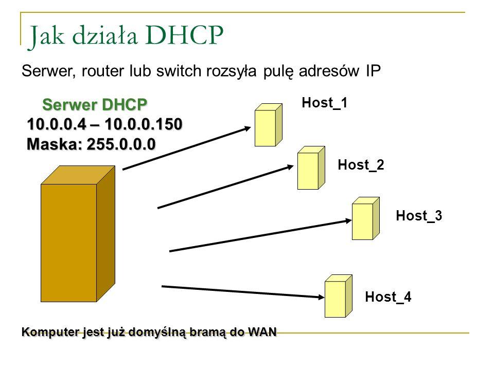 Jak działa DHCP Serwer, router lub switch rozsyła pulę adresów IP