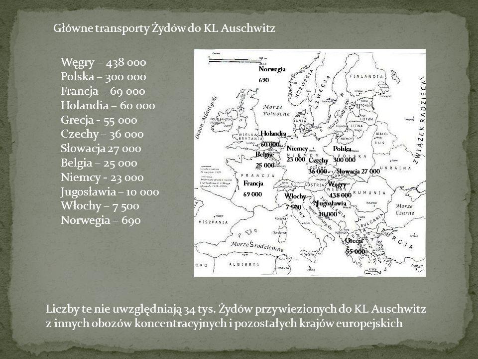 Główne transporty Żydów do KL Auschwitz