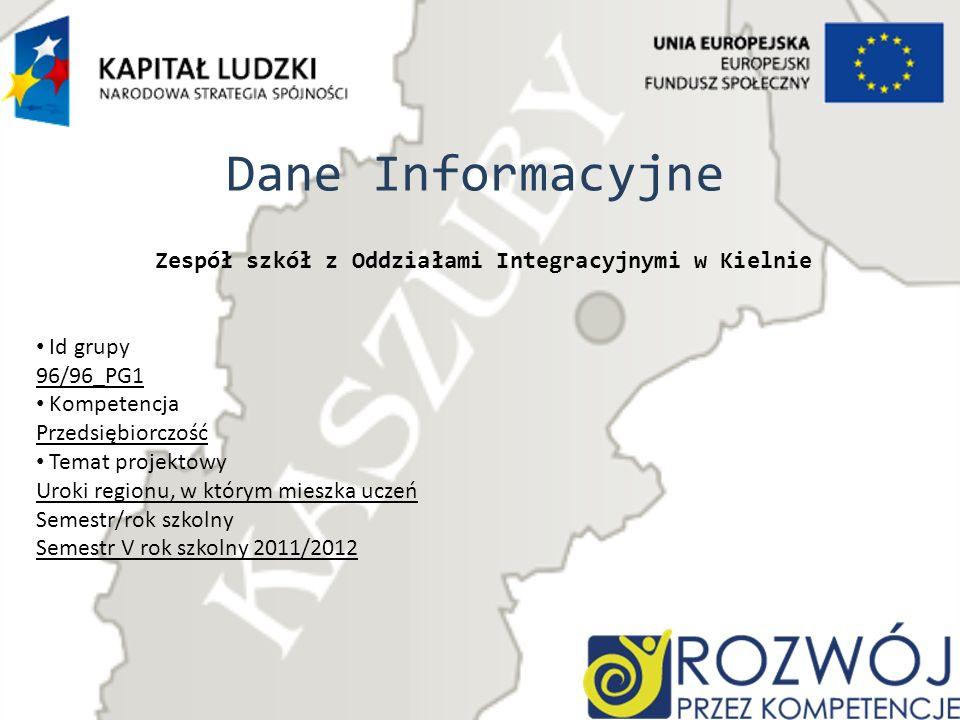 Zespół szkół z Oddziałami Integracyjnymi w Kielnie
