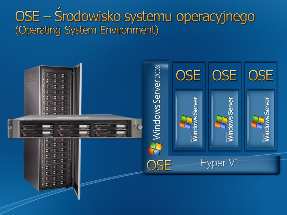 OSE – Środowisko systemu operacyjnego (Operating System Environment)