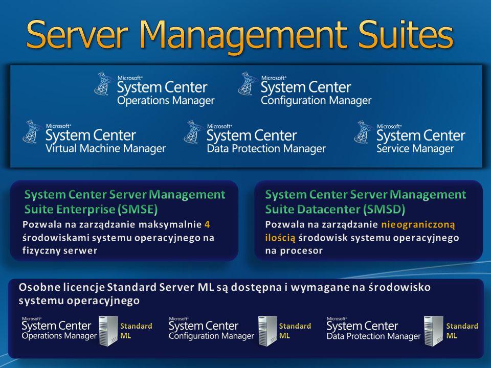Server Management Suites