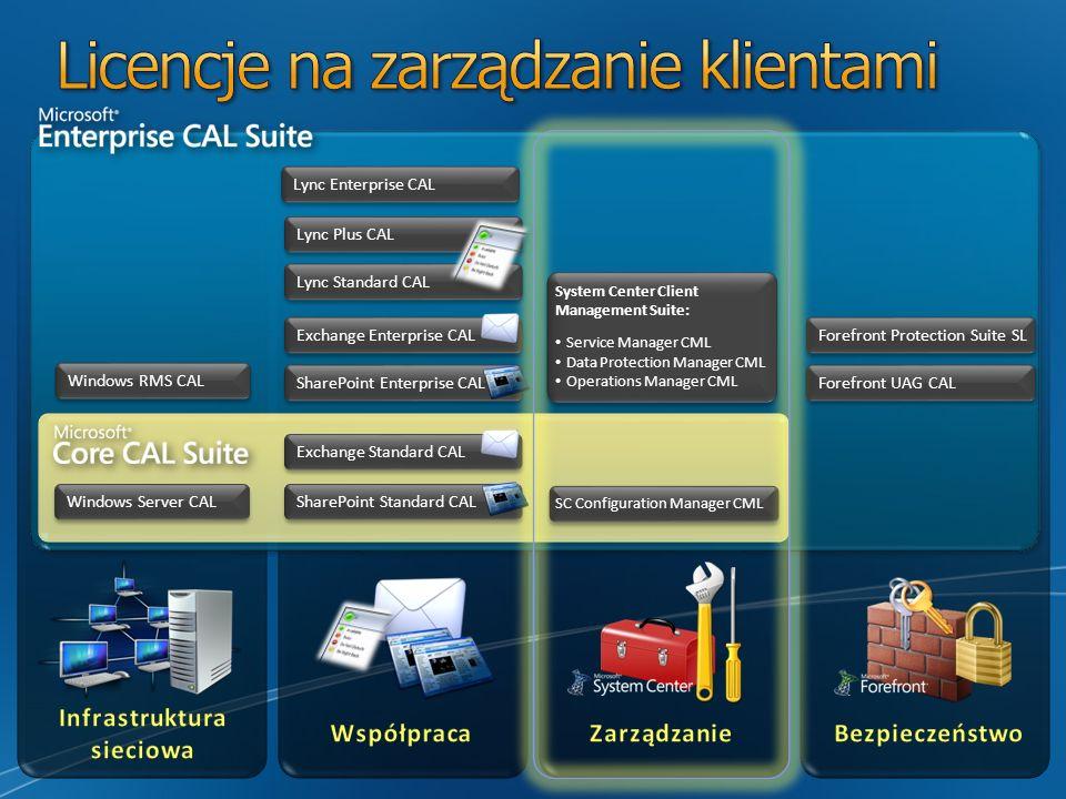 Licencje na zarządzanie klientami