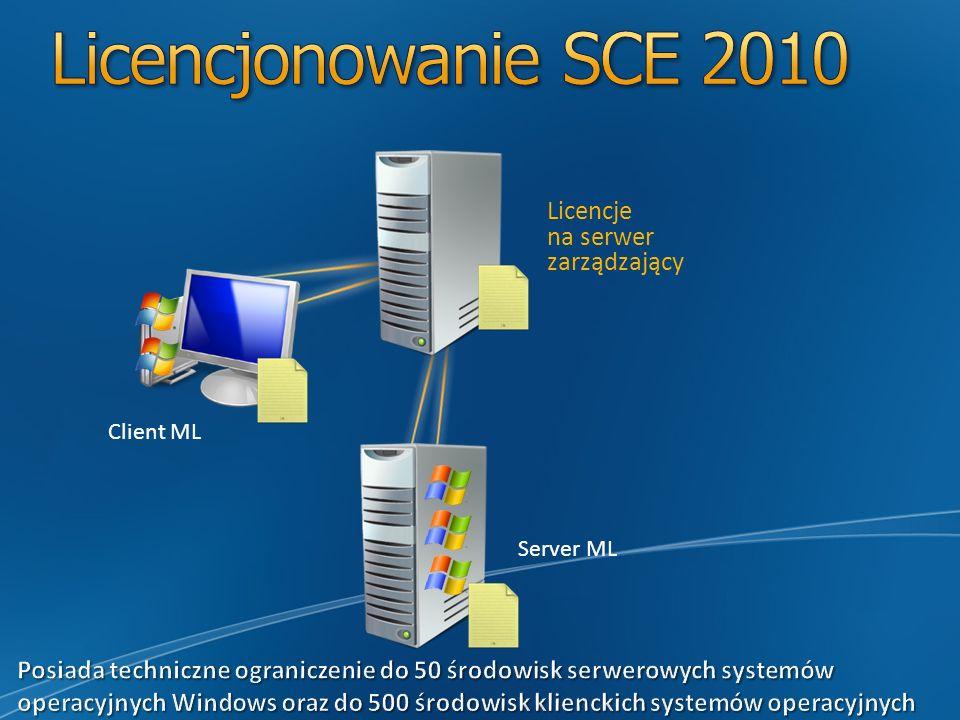 Licencjonowanie SCE 2010 Licencje na serwer zarządzający