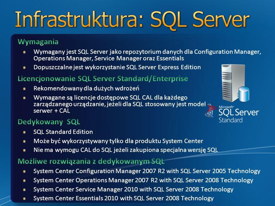 Infrastruktura: SQL Server