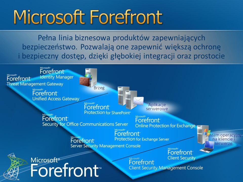 System operacyjny na kliencie i serwerze