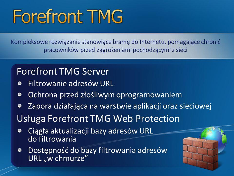 Forefront TMG Forefront TMG Server Usługa Forefront TMG Web Protection