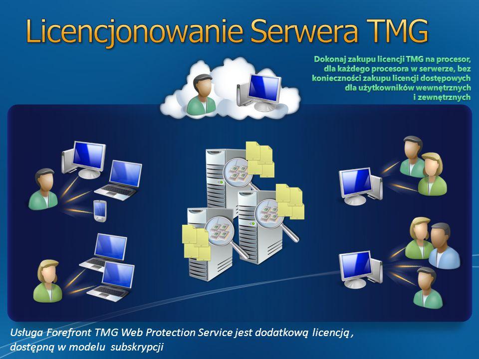 Licencjonowanie Serwera TMG