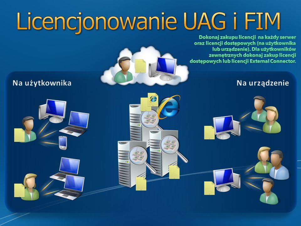Licencjonowanie UAG i FIM