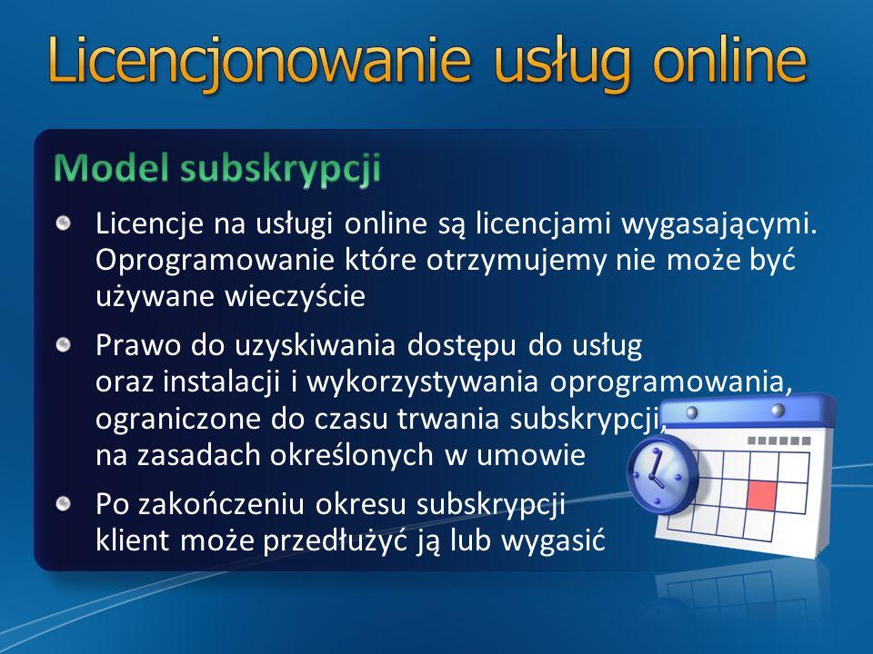Licencjonowanie usług online