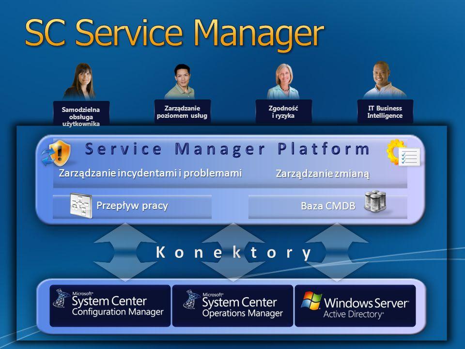 SC Service Manager Service Manager Platform Konektory