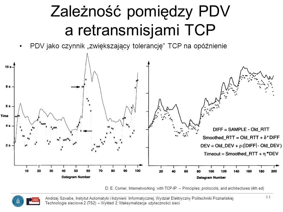 Zależność pomiędzy PDV a retransmisjami TCP