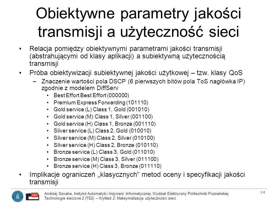 Obiektywne parametry jakości transmisji a użyteczność sieci