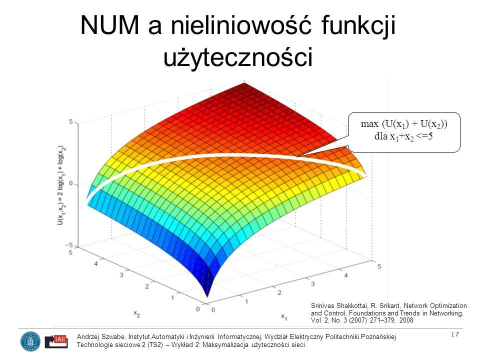 NUM a nieliniowość funkcji użyteczności