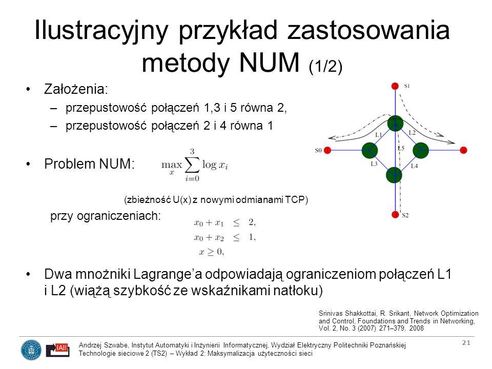 Ilustracyjny przykład zastosowania metody NUM (1/2)