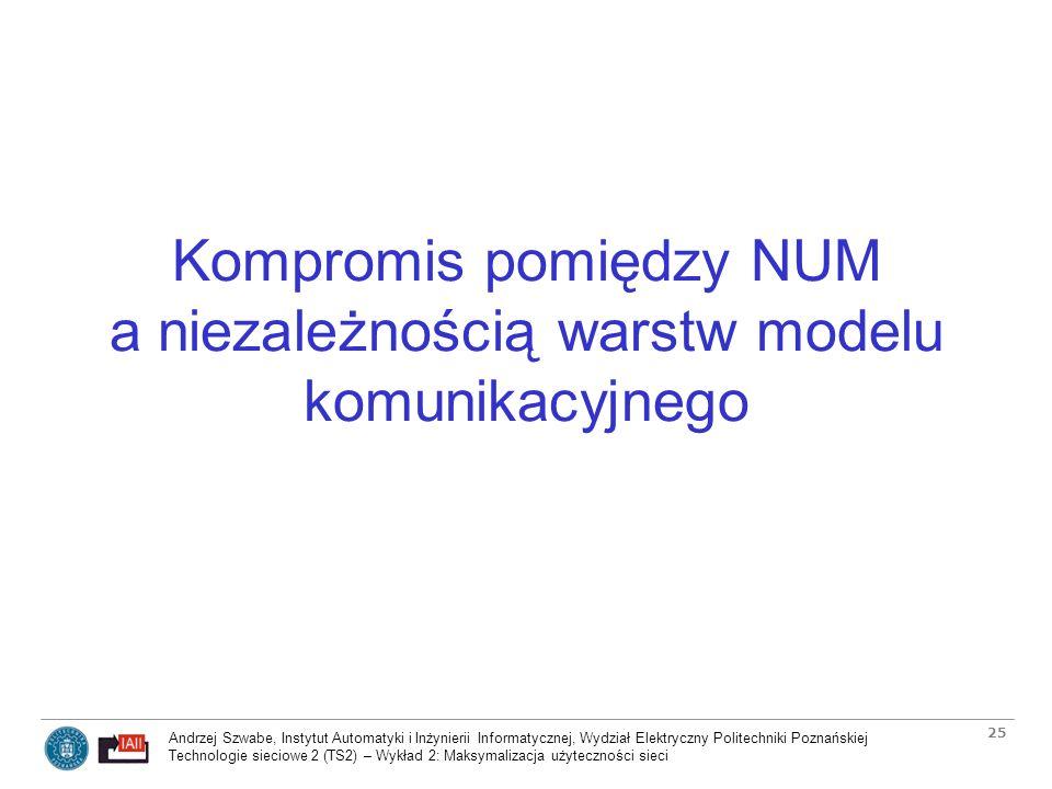 Kompromis pomiędzy NUM a niezależnością warstw modelu komunikacyjnego
