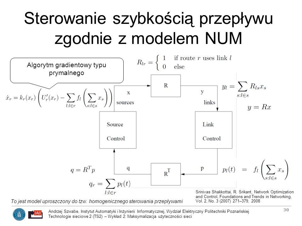 Sterowanie szybkością przepływu zgodnie z modelem NUM