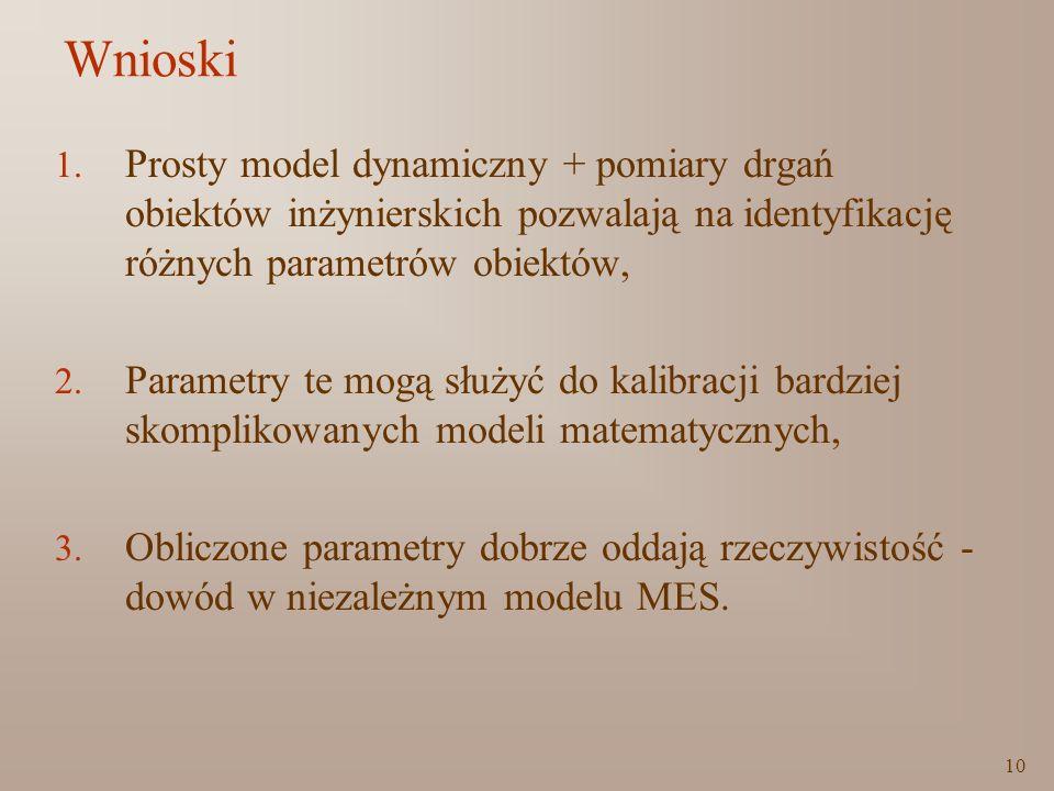 Wnioski Prosty model dynamiczny + pomiary drgań obiektów inżynierskich pozwalają na identyfikację różnych parametrów obiektów,