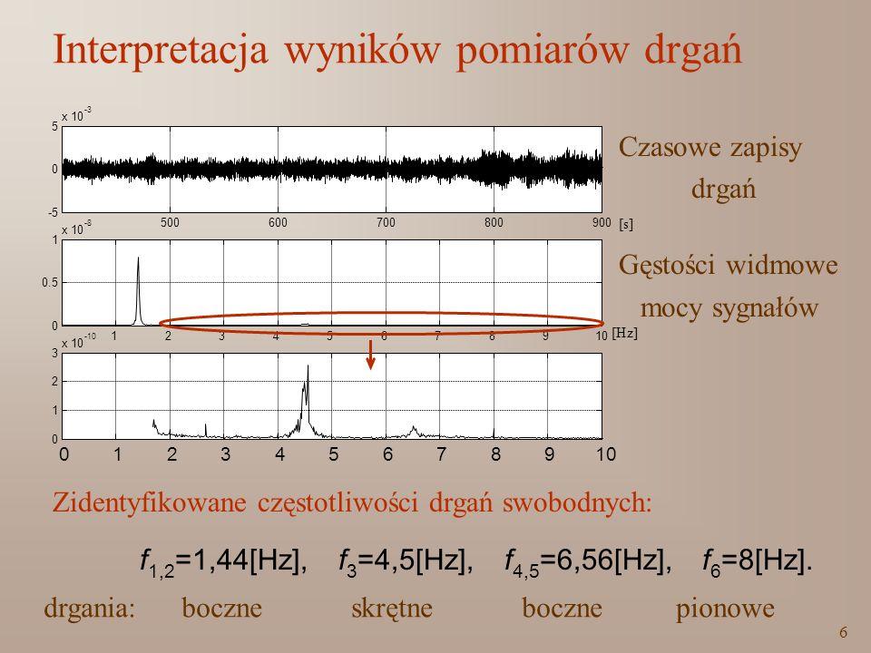 Interpretacja wyników pomiarów drgań