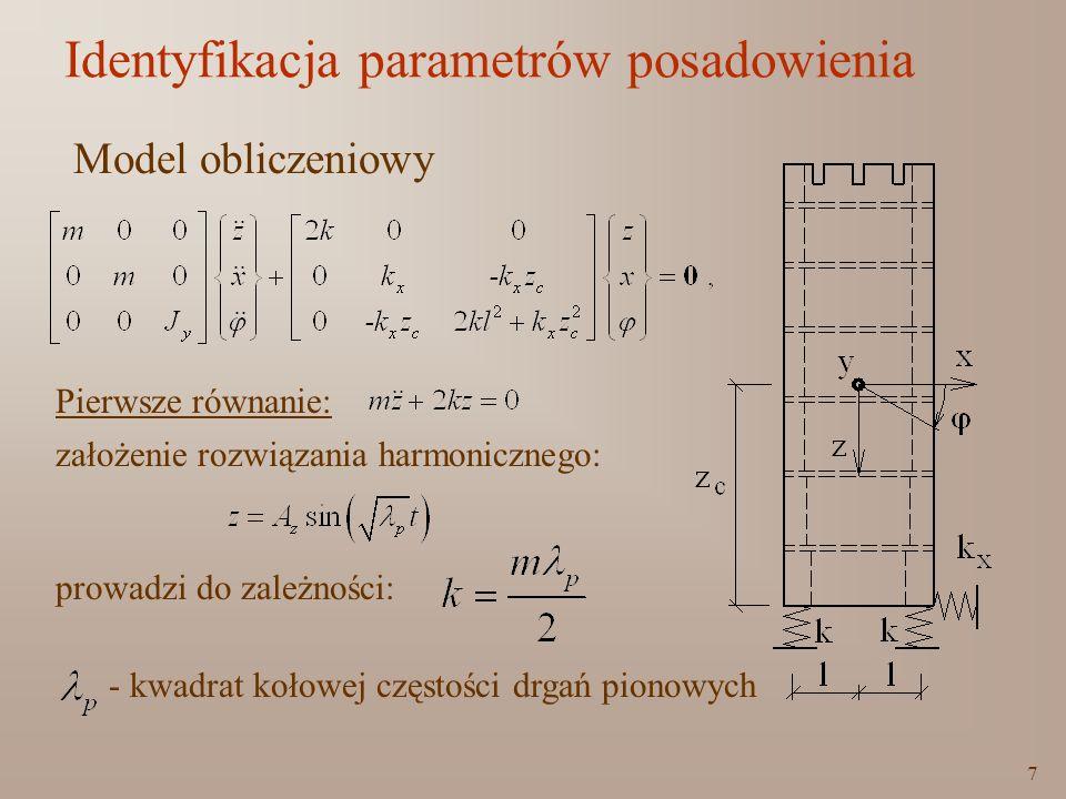 Identyfikacja parametrów posadowienia