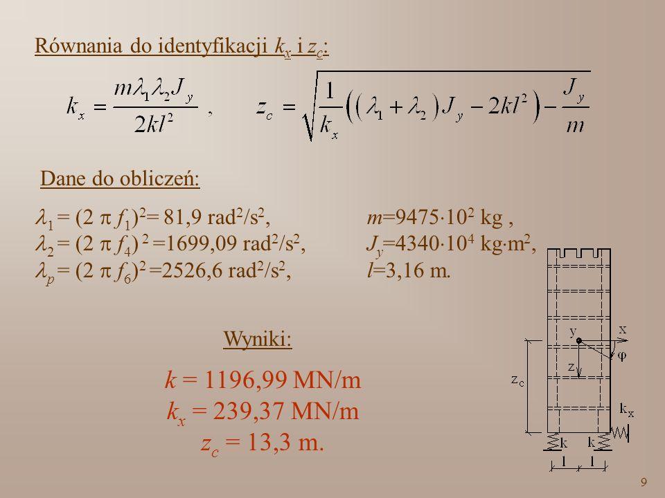Równania do identyfikacji kx i zc: