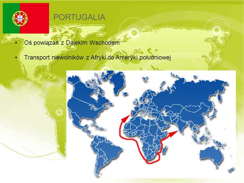 PORTUGALIA Oś powiązań z Dalekim Wschodem