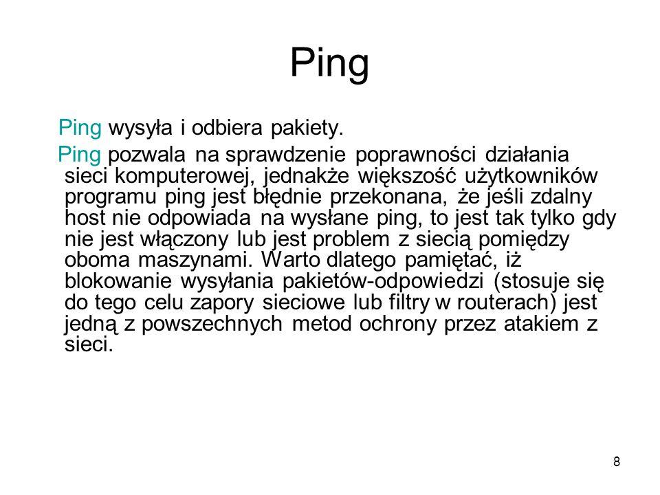 Ping Ping wysyła i odbiera pakiety.