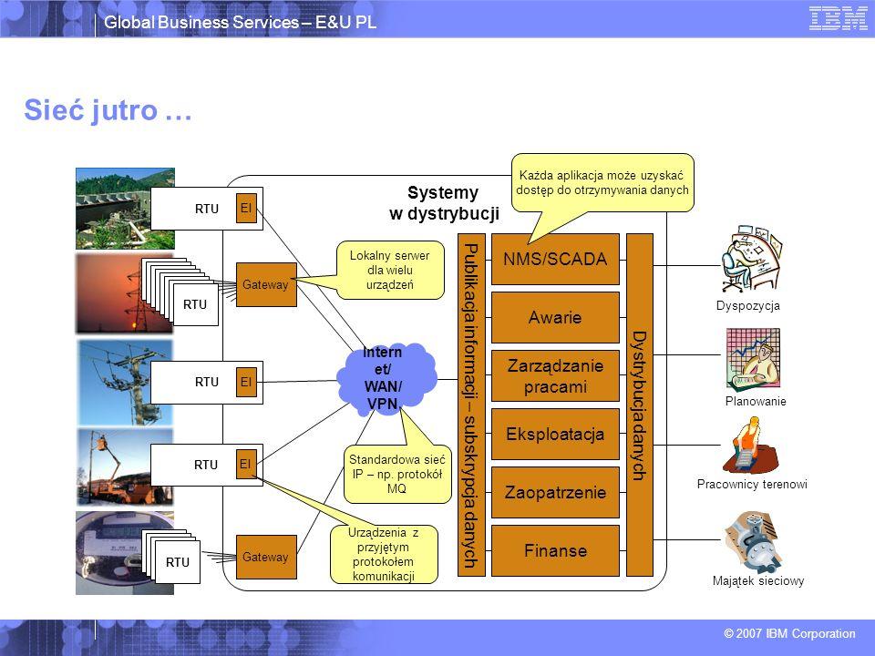 Sieć jutro … Systemy w dystrybucji NMS/SCADA Awarie