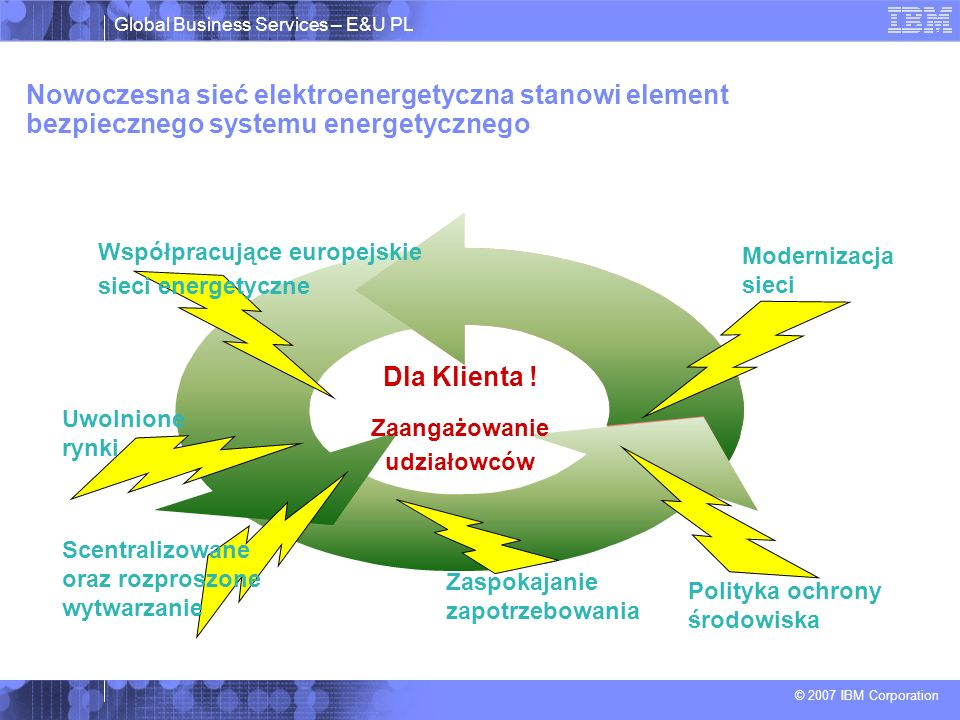 Współpracujące europejskie sieci energetyczne