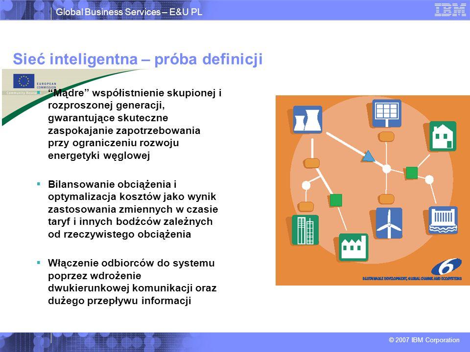 Sieć inteligentna – próba definicji