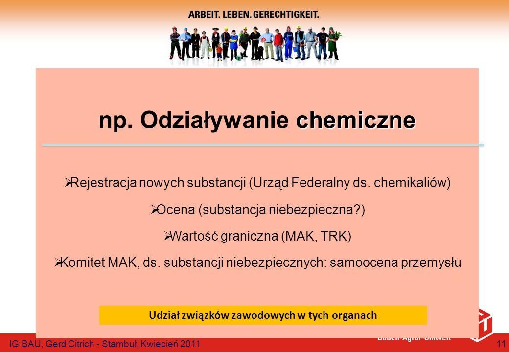 np. Odziaływanie chemiczne Udział związków zawodowych w tych organach