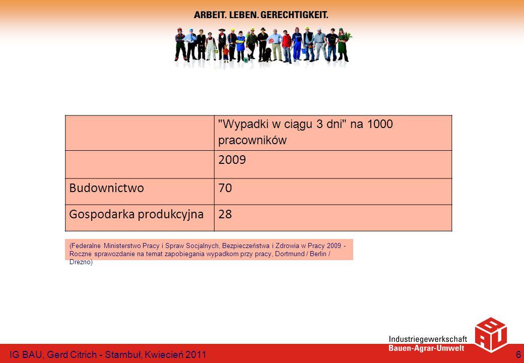 Gospodarka produkcyjna 28