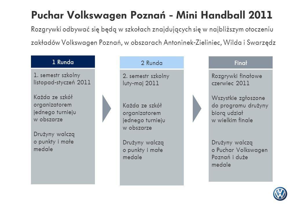 Puchar Volkswagen Poznań - Mini Handball 2011 Rozgrywki odbywać się będą w szkołach znajdujących się w najbliższym otoczeniu zakładów Volkswagen Poznań, w obszarach Antoninek-Zieliniec, Wilda i Swarzędz