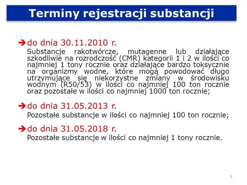 Terminy rejestracji substancji