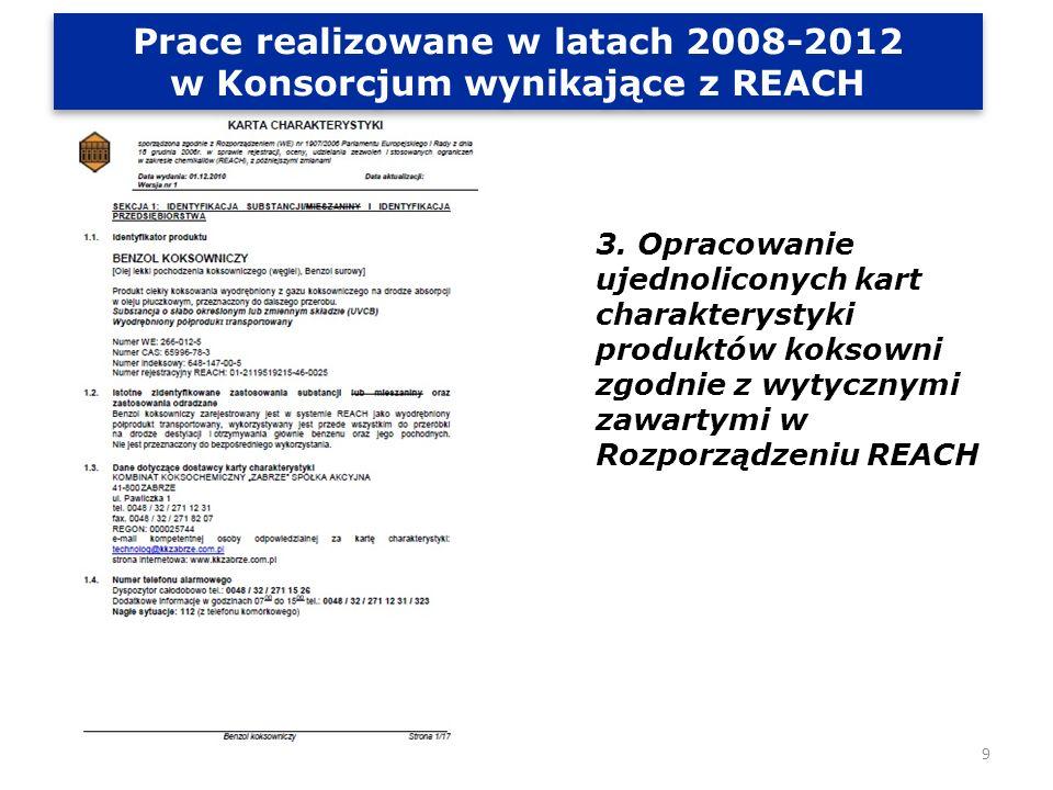 Prace realizowane w latach 2008-2012 w Konsorcjum wynikające z REACH