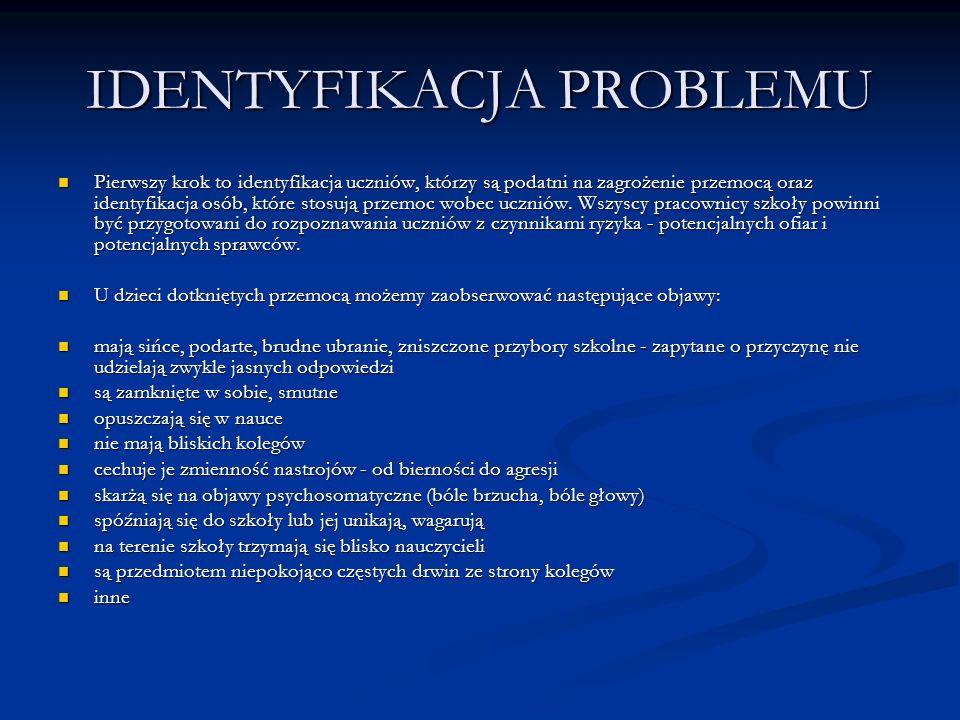 IDENTYFIKACJA PROBLEMU