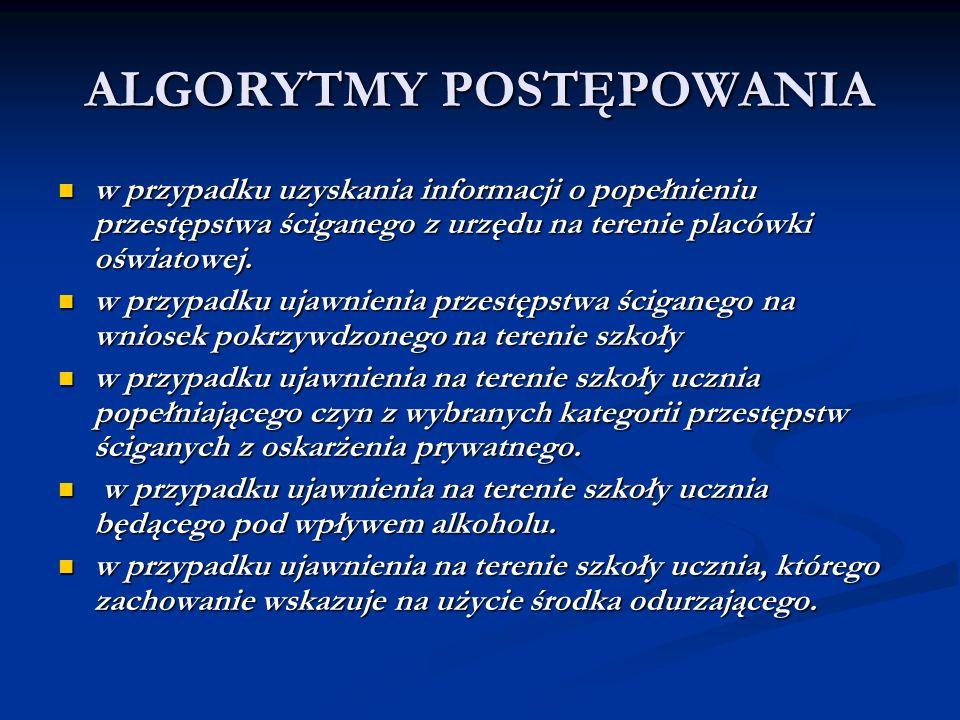 ALGORYTMY POSTĘPOWANIA