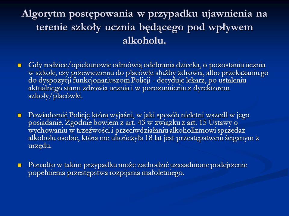 Algorytm postępowania w przypadku ujawnienia na terenie szkoły ucznia będącego pod wpływem alkoholu.