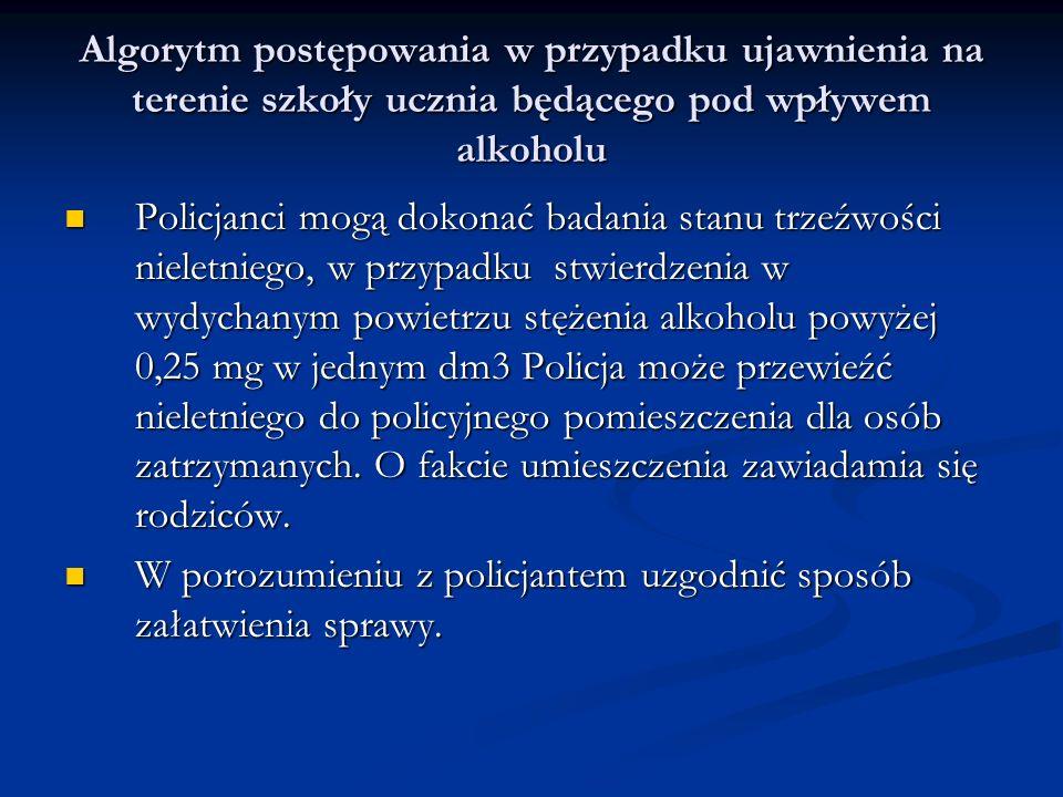 Algorytm postępowania w przypadku ujawnienia na terenie szkoły ucznia będącego pod wpływem alkoholu