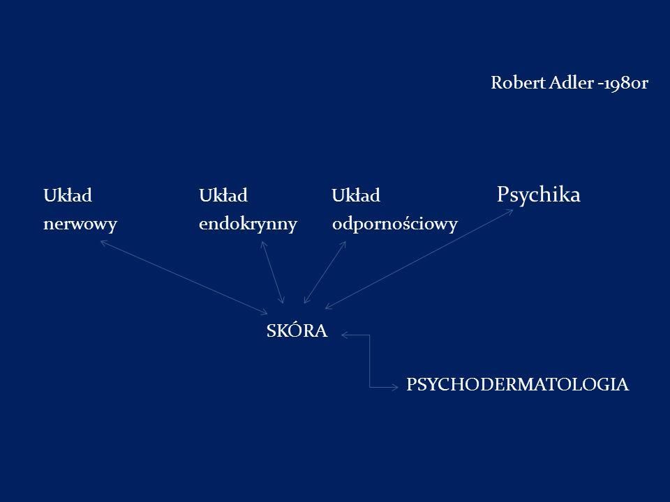 Robert Adler -1980r Układ Układ Układ Psychika
