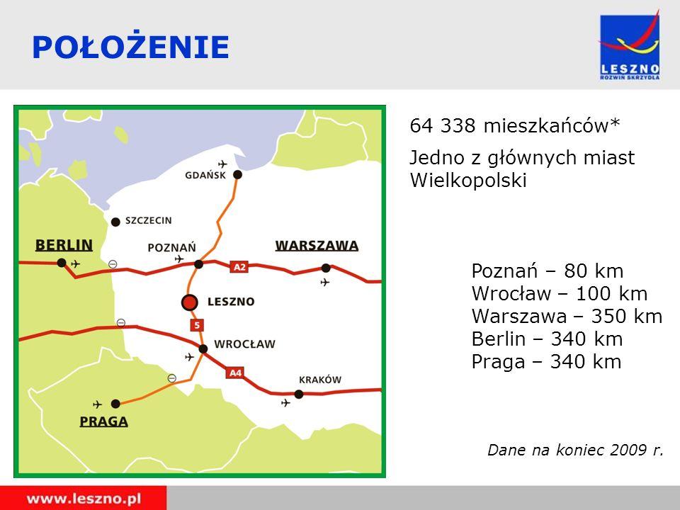 POŁOŻENIE 64 338 mieszkańców* Jedno z głównych miast Wielkopolski