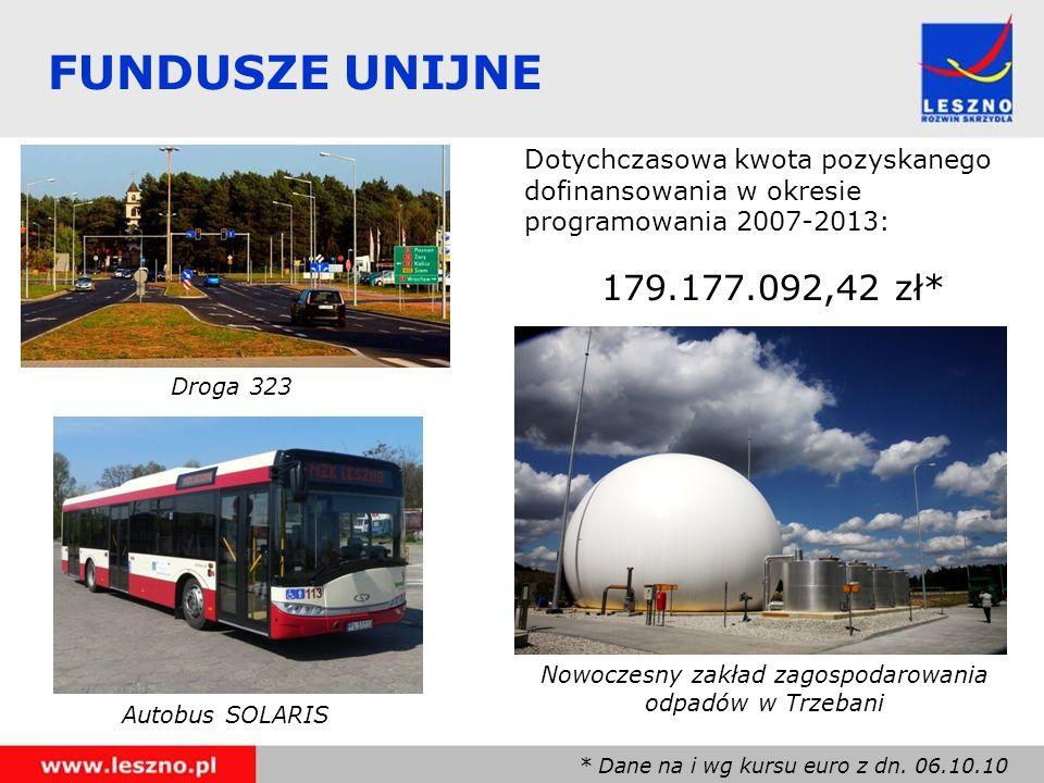 Nowoczesny zakład zagospodarowania odpadów w Trzebani