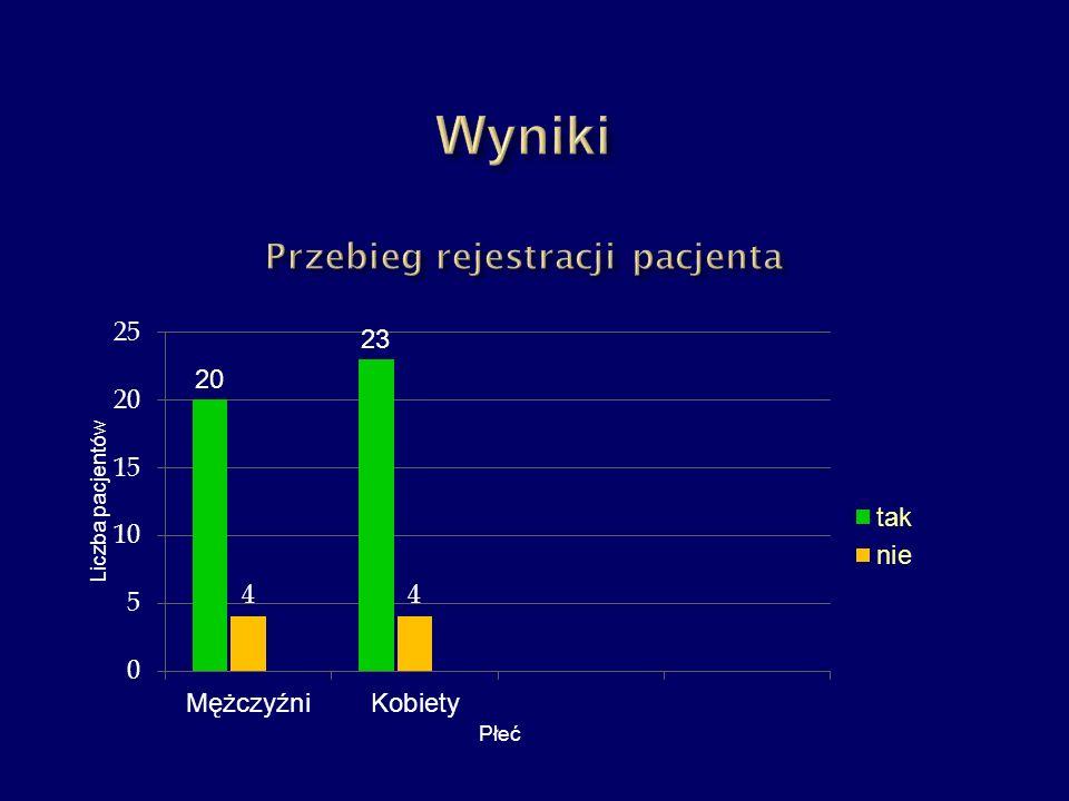 Wyniki Przebieg rejestracji pacjenta