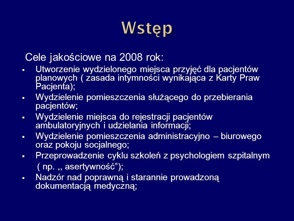 Wstęp Cele jakościowe na 2008 rok: