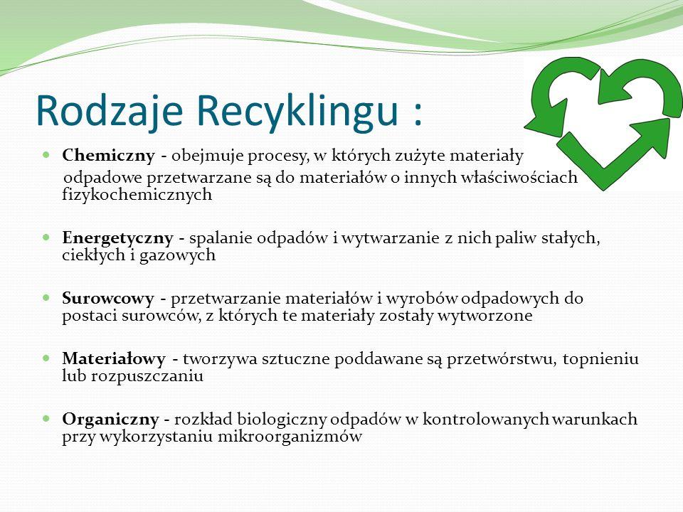Rodzaje Recyklingu : Chemiczny - obejmuje procesy, w których zużyte materiały.