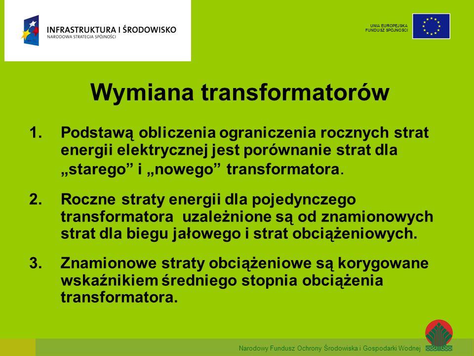 Wymiana transformatorów