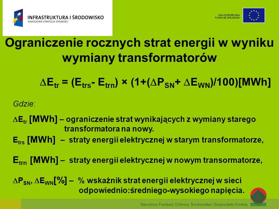 Ograniczenie rocznych strat energii w wyniku wymiany transformatorów