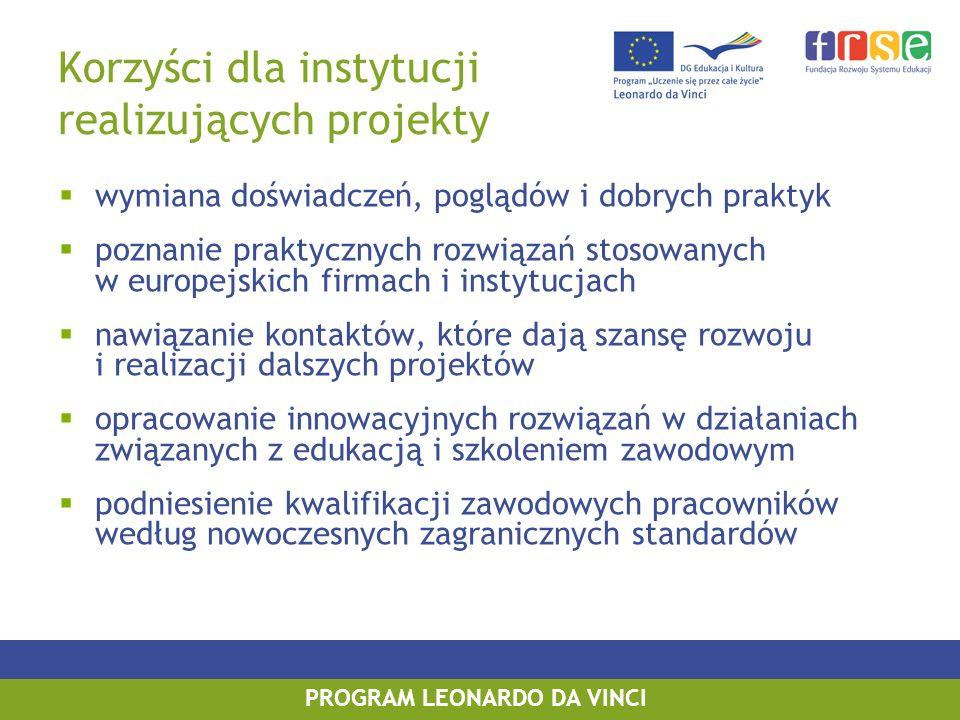 Korzyści dla instytucji realizujących projekty
