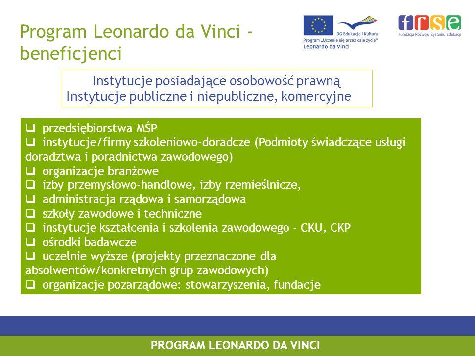 PROGRAM LEONARDO DA VINCI