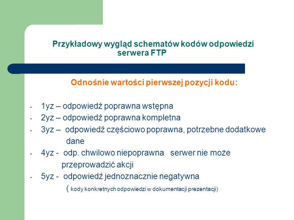 Przykładowy wygląd schematów kodów odpowiedzi serwera FTP